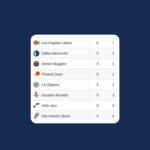 NBA WHIP-AROUND EPISODE 214